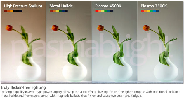 plasmabright plasma lighting systems a flicker free light source